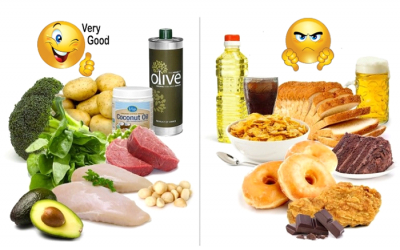 Are All Fats Unhealthy?