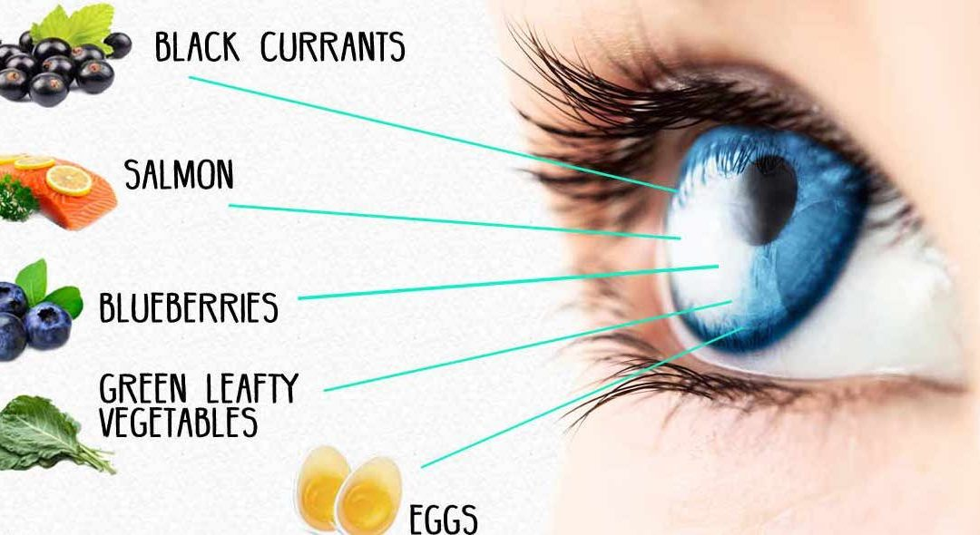 Best food sources of eye-healthy nutrients
