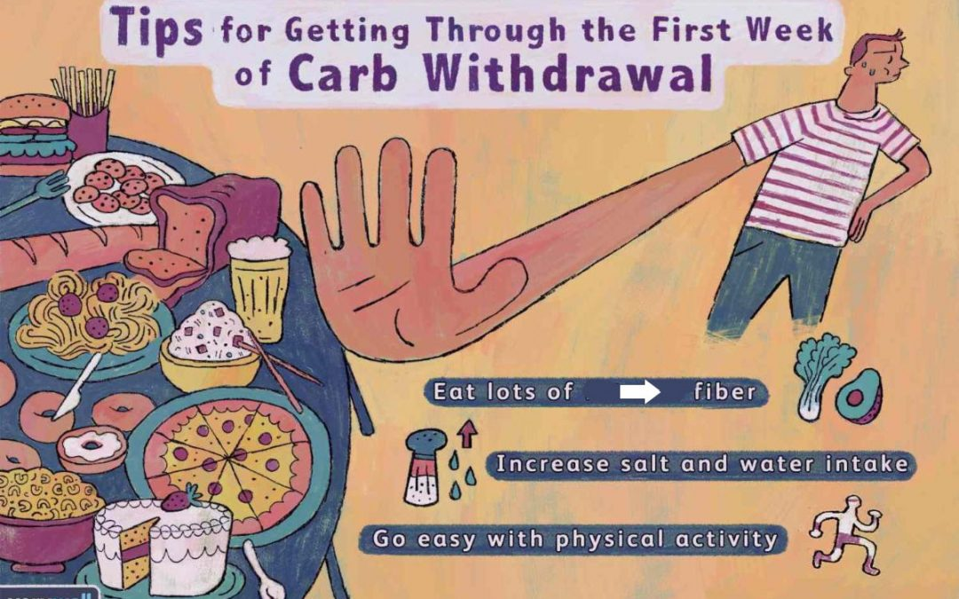 What Is Carbohydrate Withdrawal?