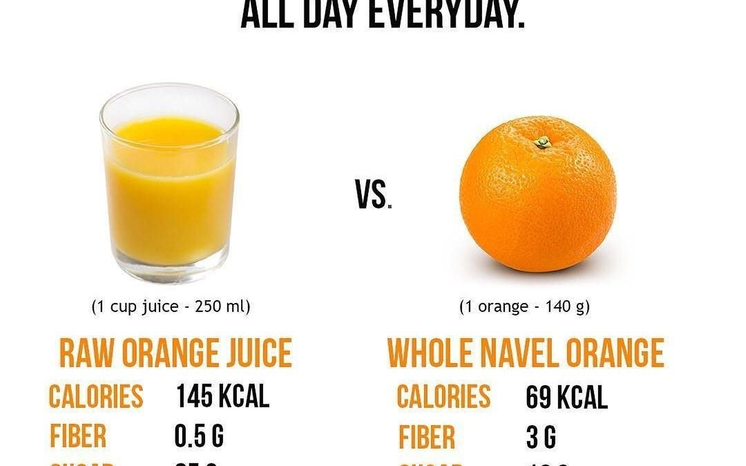 Oranges vs. Orange Juice